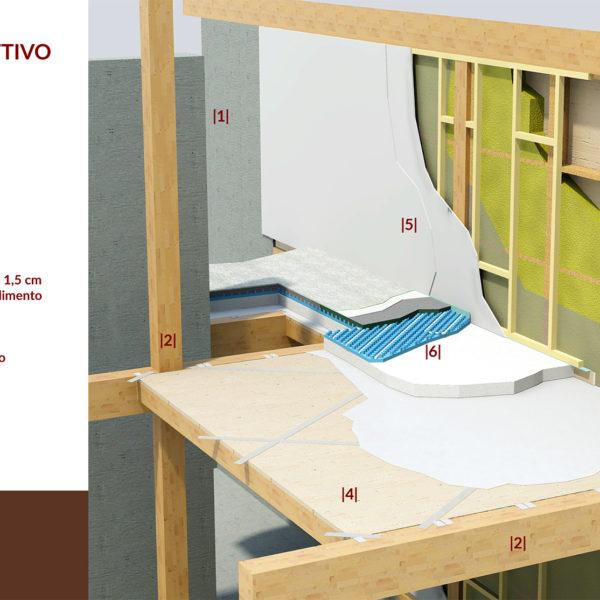 Nuovo Sistema Costruttivo – I Pannelli