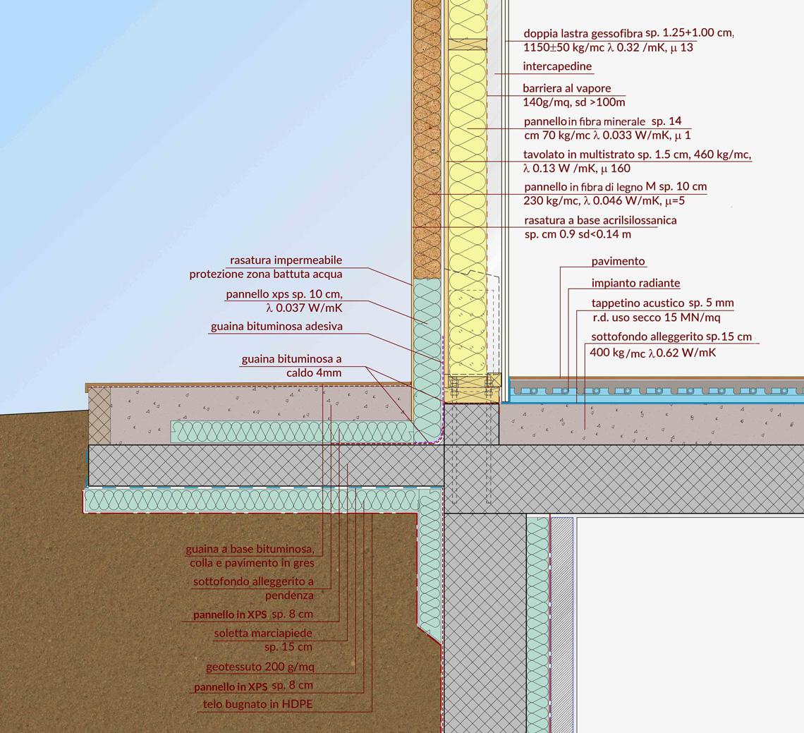 Un nuovo sistema costruttivo flessibile replicabile etico - Percentuale di umidita in casa ...